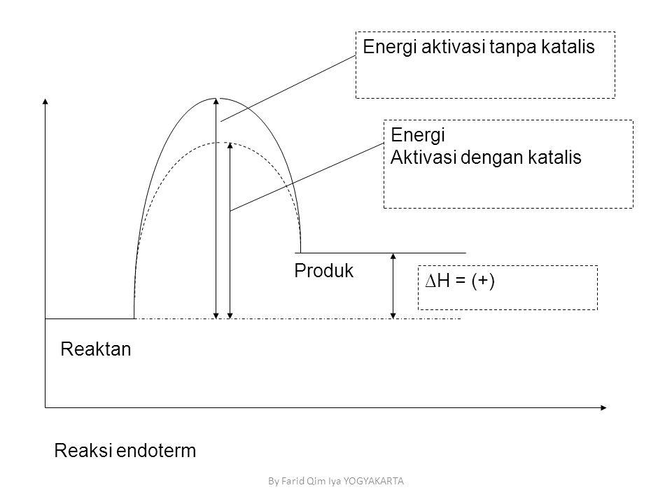 Standar kompetensi 3 memahami kinetika reaksi kesetimbangan kimia 9 by ccuart Image collections