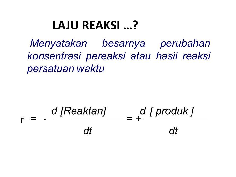 LAJU REAKSI … Menyatakan besarnya perubahan konsentrasi pereaksi atau hasil reaksi persatuan waktu.