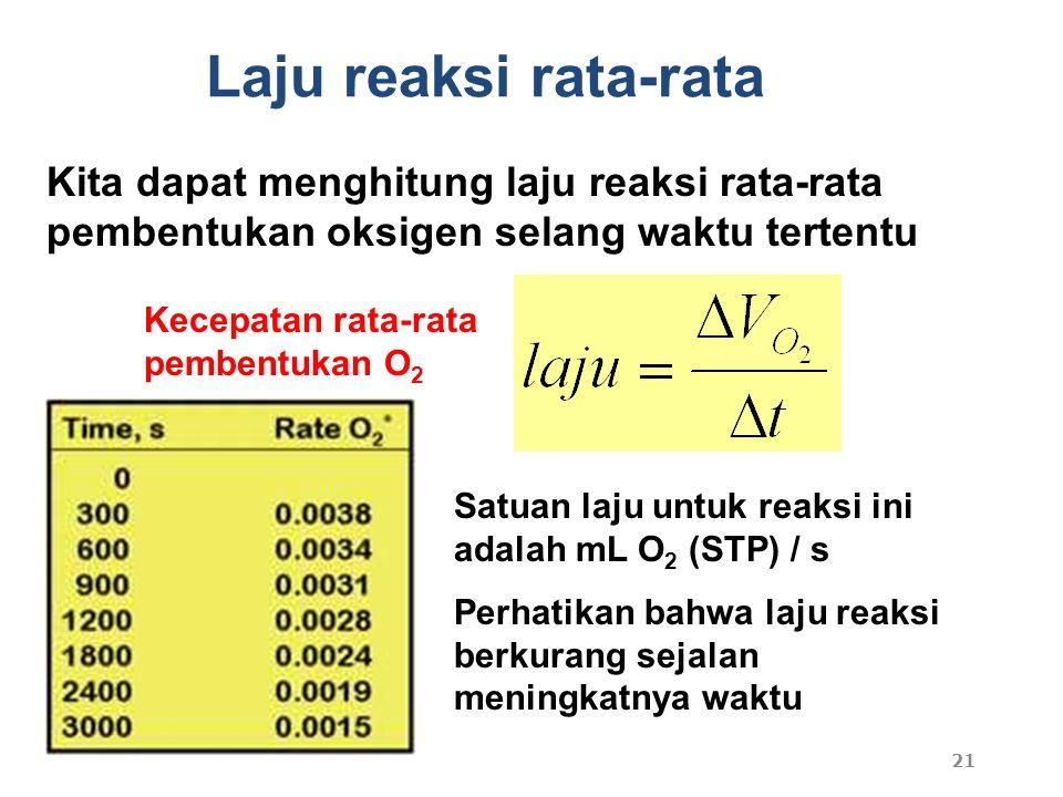 Laju reaksi rata-rata Kita dapat menghitung laju reaksi rata-rata pembentukan oksigen selang waktu tertentu.