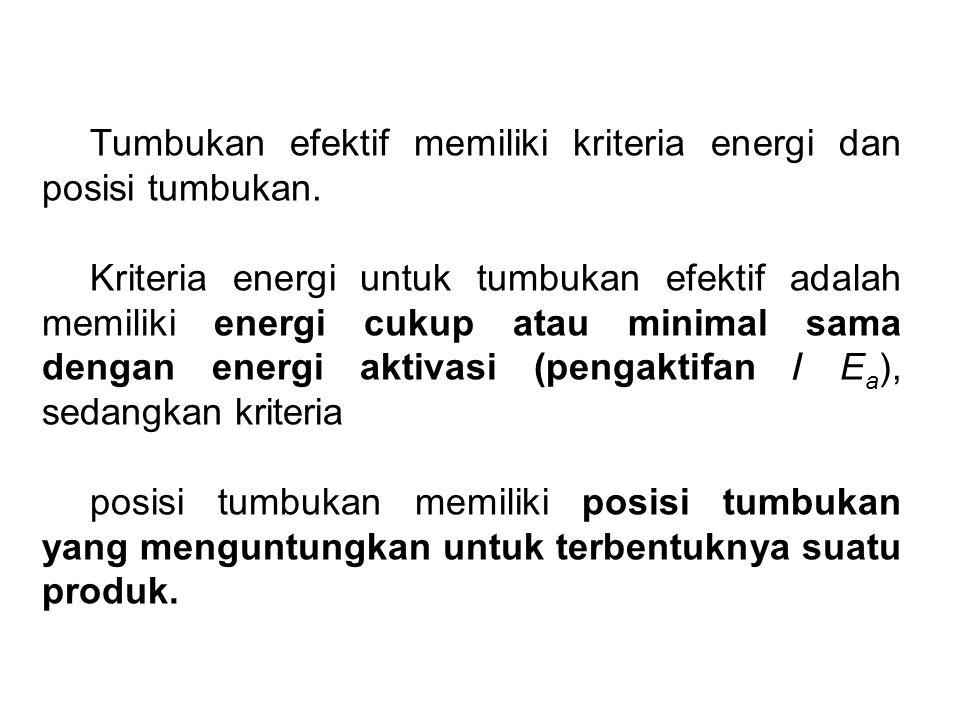 Tumbukan efektif memiliki kriteria energi dan posisi tumbukan.