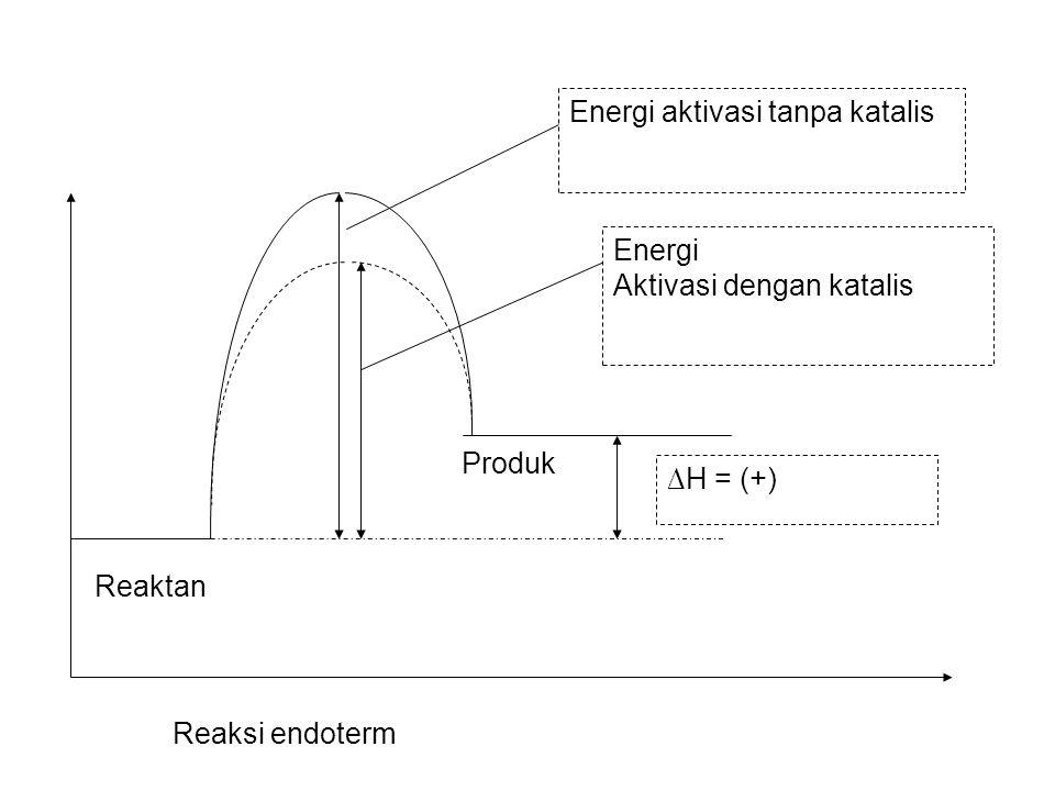 Reaktan ∆H = (+) Energi aktivasi tanpa katalis. Energi. Aktivasi dengan katalis. Reaksi endoterm.