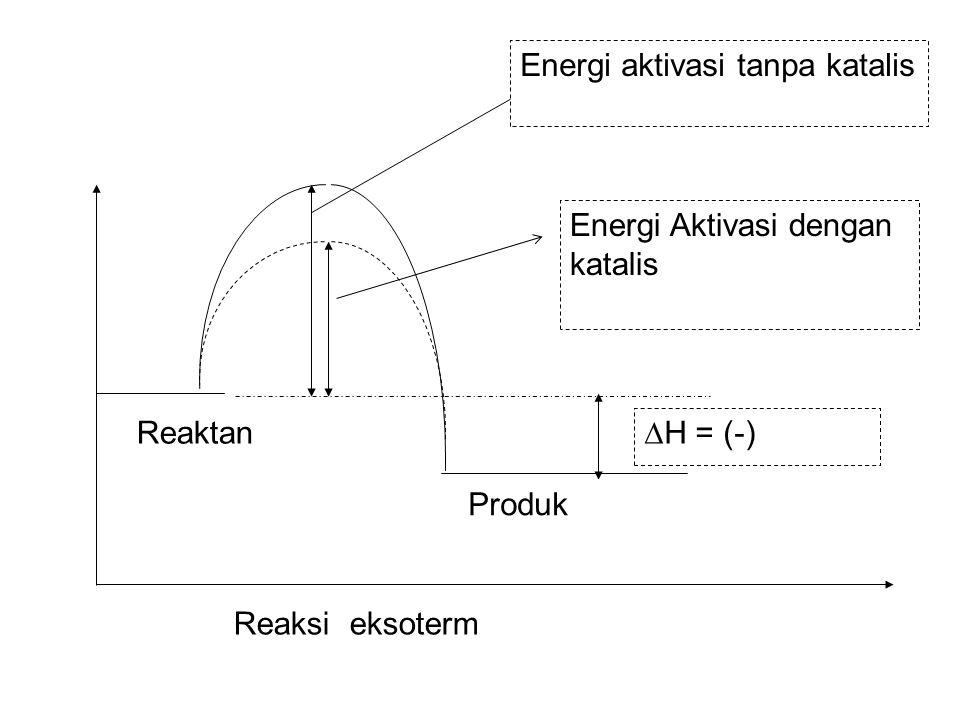 Energi Aktivasi dengan katalis