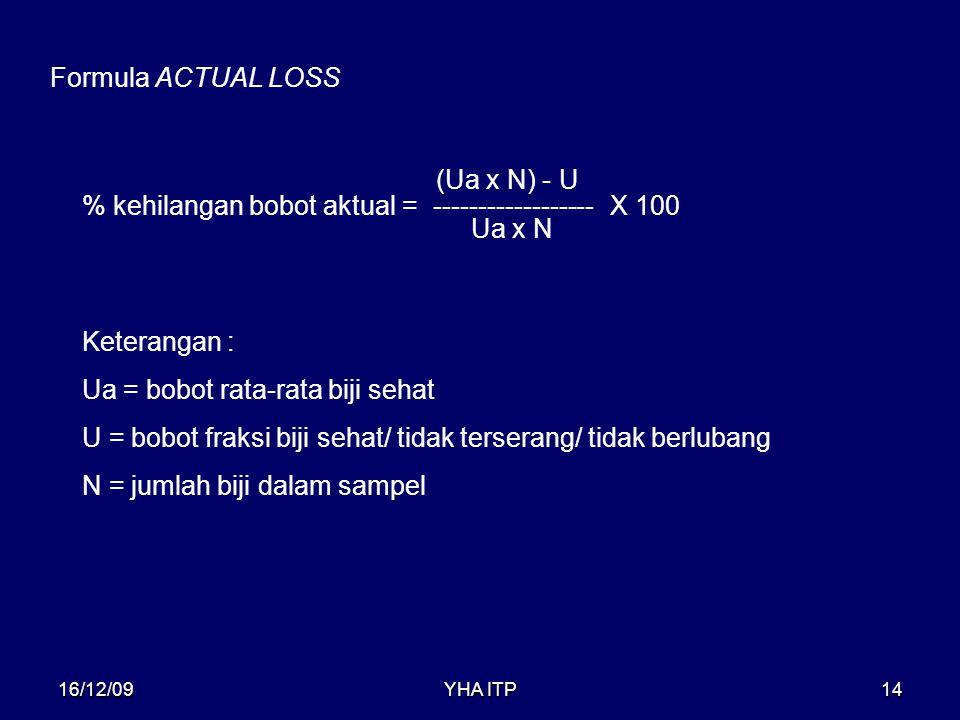 % kehilangan bobot aktual = ------------------ X 100 Ua x N