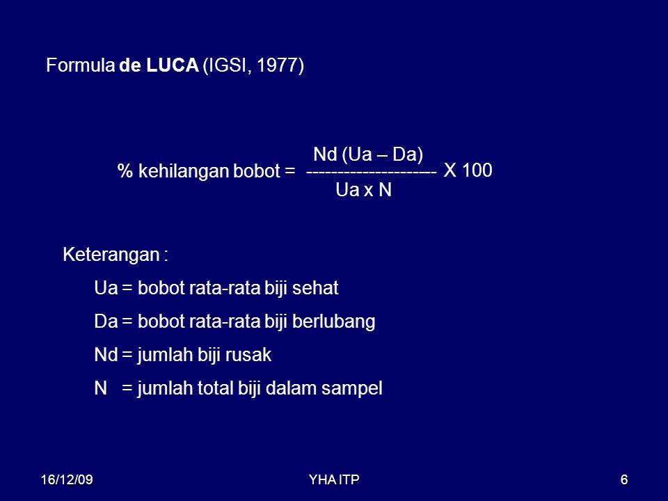 % kehilangan bobot = --------------------- X 100 Ua x N