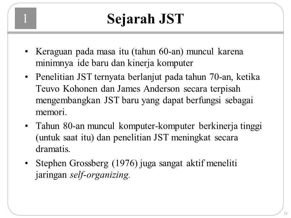 Sejarah JST Keraguan pada masa itu (tahun 60-an) muncul karena minimnya ide baru dan kinerja komputer.