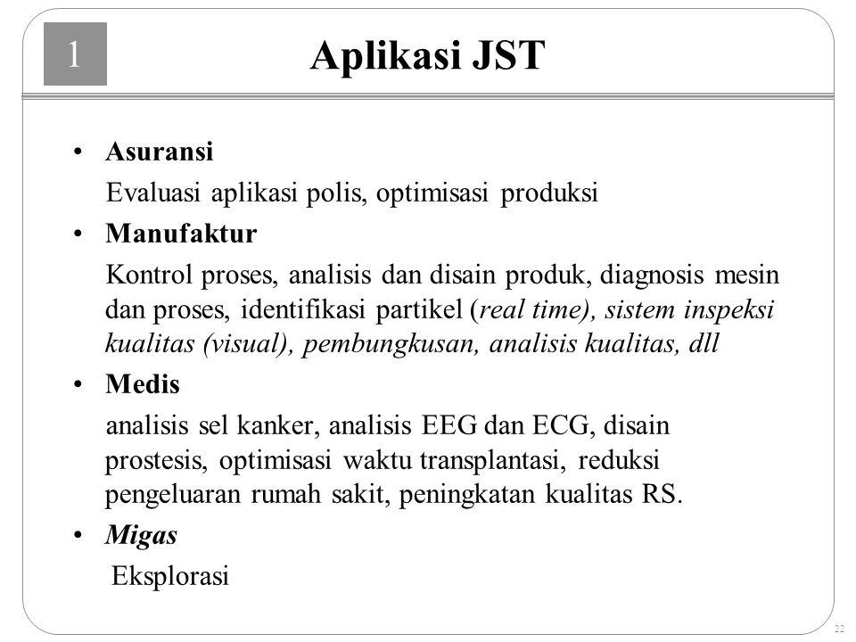 Aplikasi JST Asuransi Evaluasi aplikasi polis, optimisasi produksi