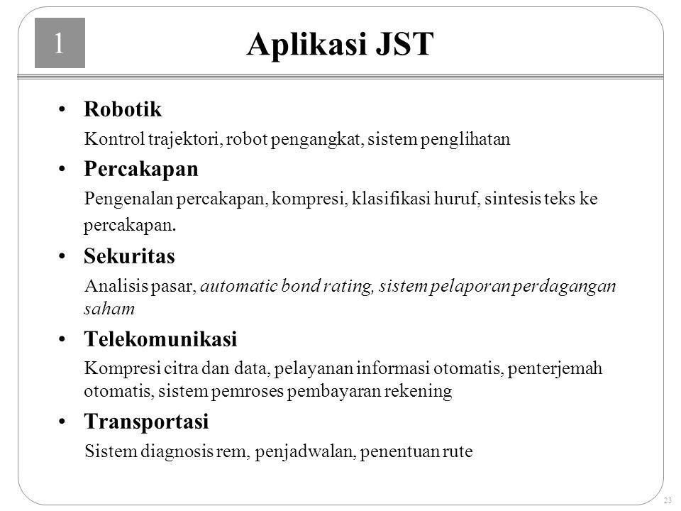 Aplikasi JST Robotik Percakapan Sekuritas Telekomunikasi Transportasi