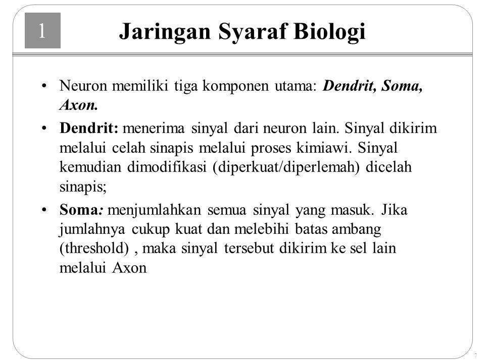 Jaringan Syaraf Biologi