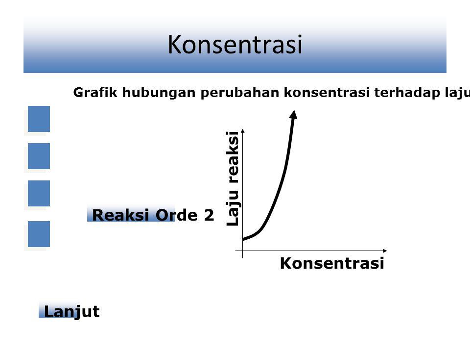Konsentrasi Laju reaksi Reaksi Orde 2 Konsentrasi Lanjut