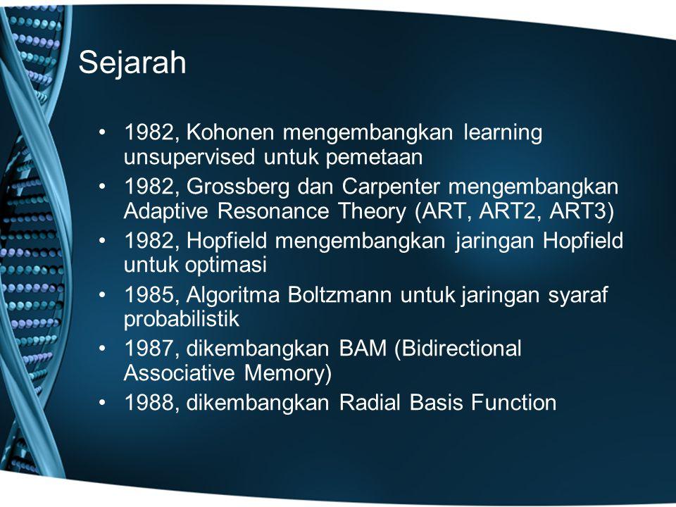 Sejarah 1982, Kohonen mengembangkan learning unsupervised untuk pemetaan.