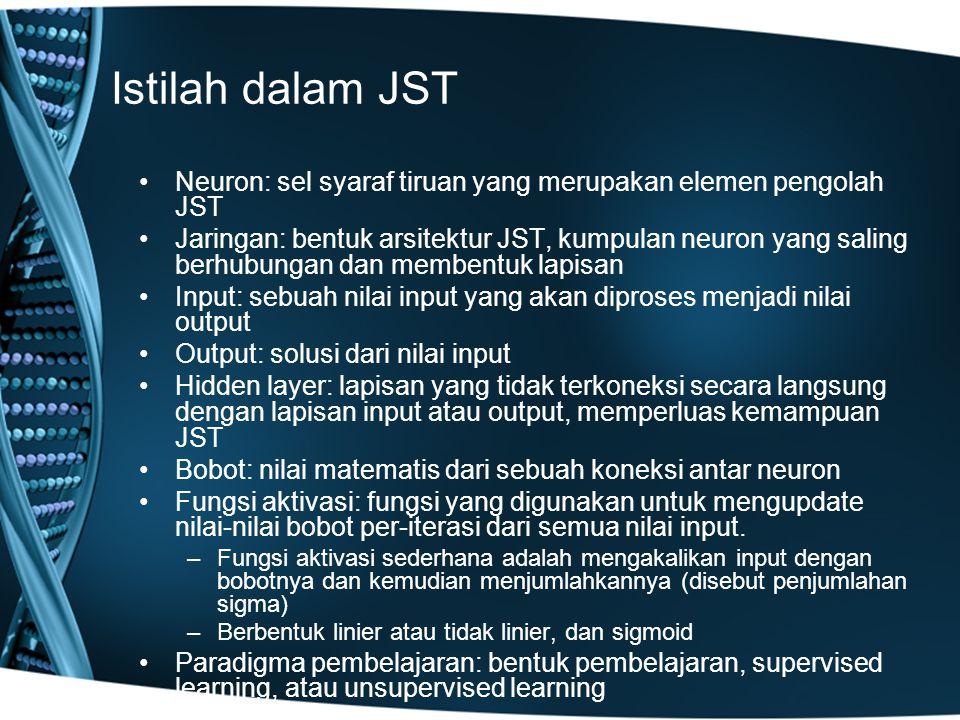 Istilah dalam JST Neuron: sel syaraf tiruan yang merupakan elemen pengolah JST.