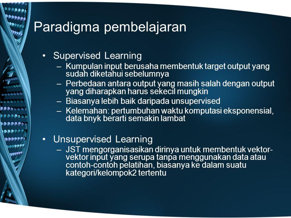 Paradigma pembelajaran