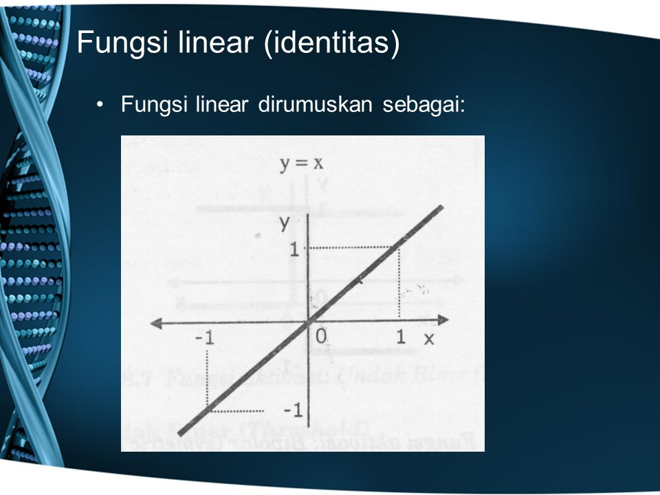 Fungsi linear (identitas)