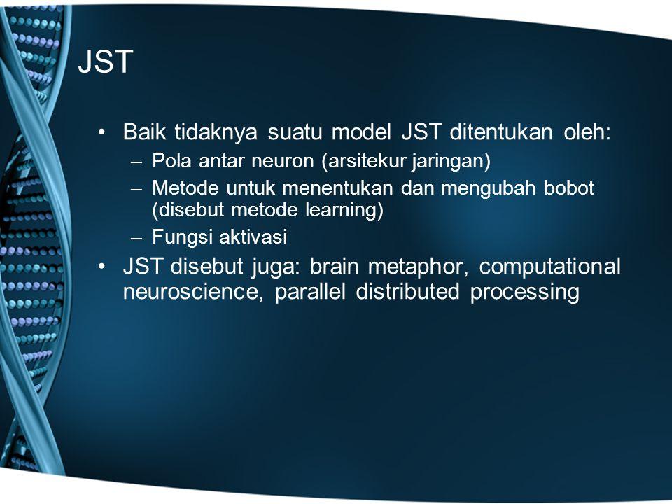 JST Baik tidaknya suatu model JST ditentukan oleh: