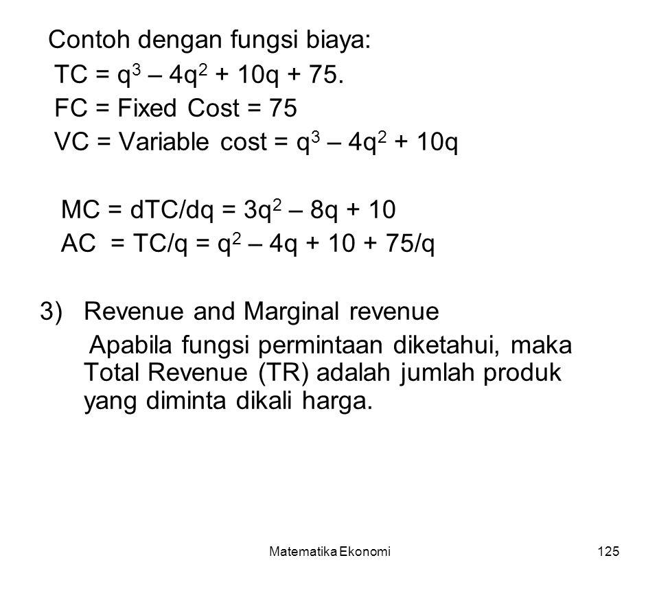 Contoh dengan fungsi biaya: