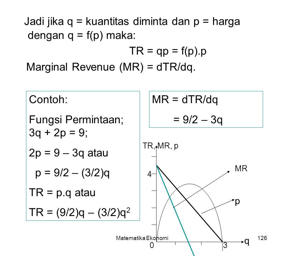 Jadi jika q = kuantitas diminta dan p = harga dengan q = f(p) maka: