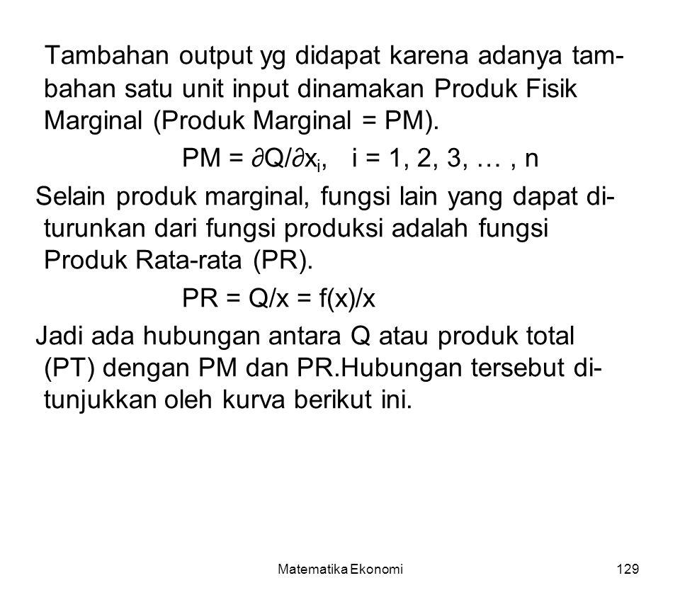 Tambahan output yg didapat karena adanya tam-bahan satu unit input dinamakan Produk Fisik Marginal (Produk Marginal = PM).