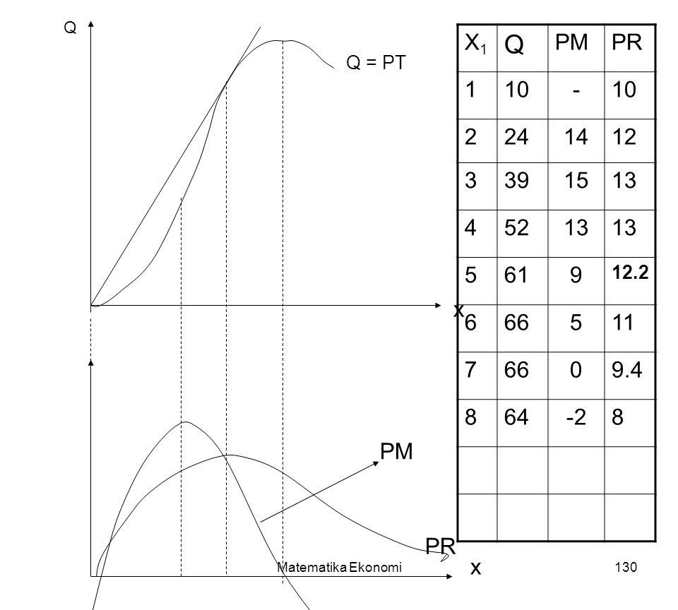 Q X1. Q. PM. PR. 1. 10. - 2. 24. 14. 12. 3. 39. 15. 13. 4. 52. 5. 61. 9. 12.2. 6.