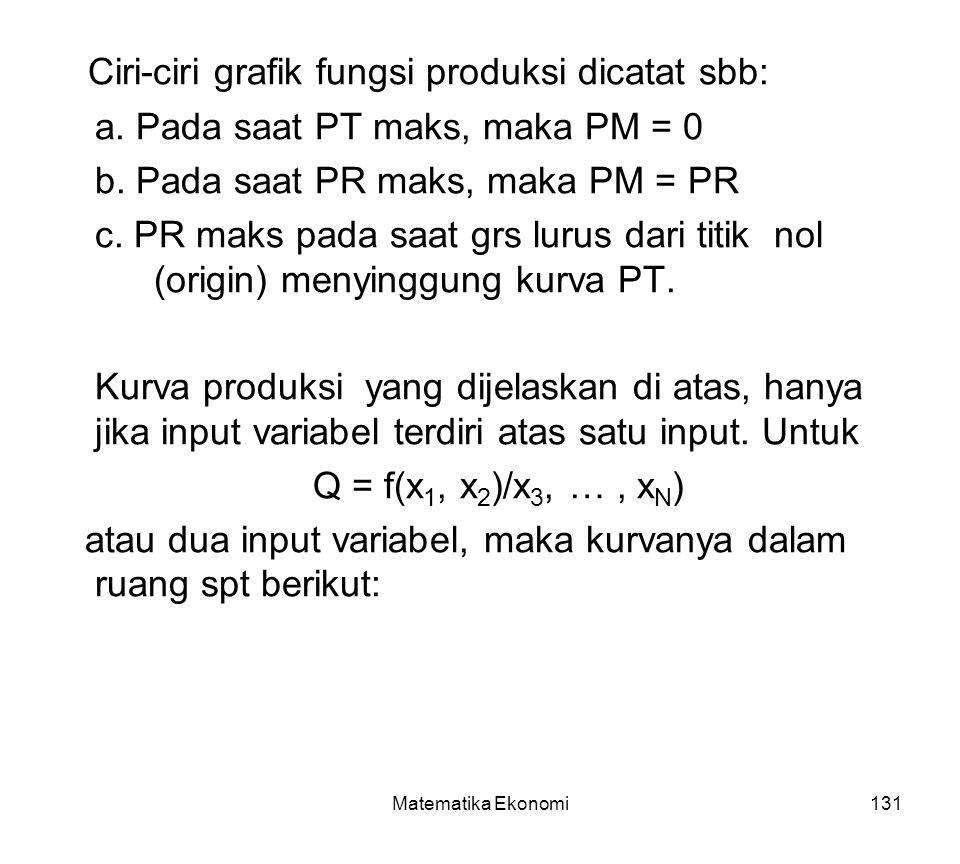 Ciri-ciri grafik fungsi produksi dicatat sbb: