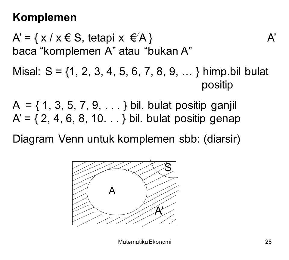 A' = { x / x € S, tetapi x € A } A' baca komplemen A atau bukan A