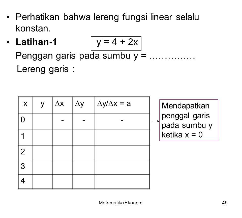 Perhatikan bahwa lereng fungsi linear selalu konstan.