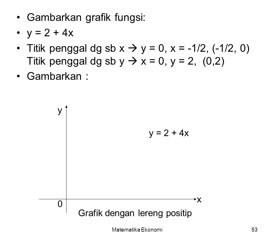 Gambarkan grafik fungsi: y = 2 + 4x