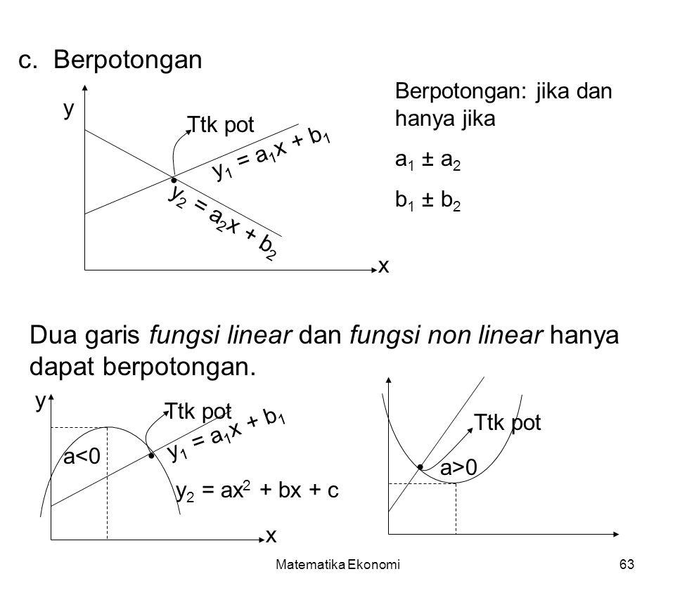 Dua garis fungsi linear dan fungsi non linear hanya dapat berpotongan.