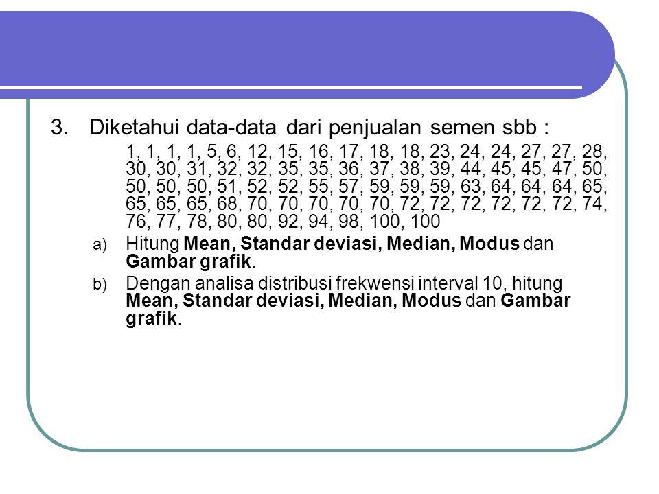 3. Diketahui data-data dari penjualan semen sbb :