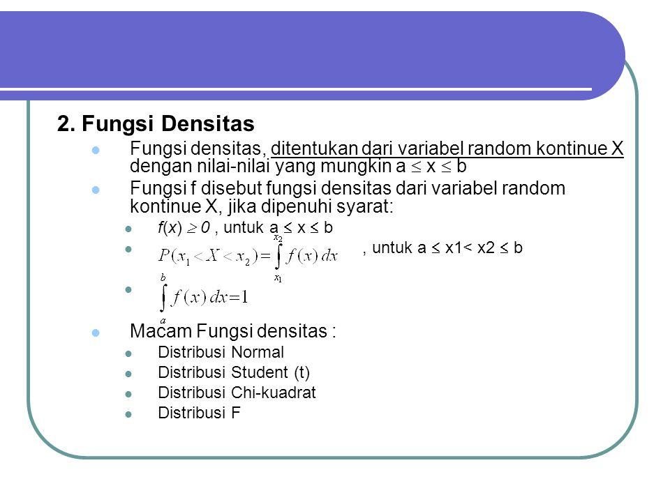 2. Fungsi Densitas Fungsi densitas, ditentukan dari variabel random kontinue X dengan nilai-nilai yang mungkin a  x  b.