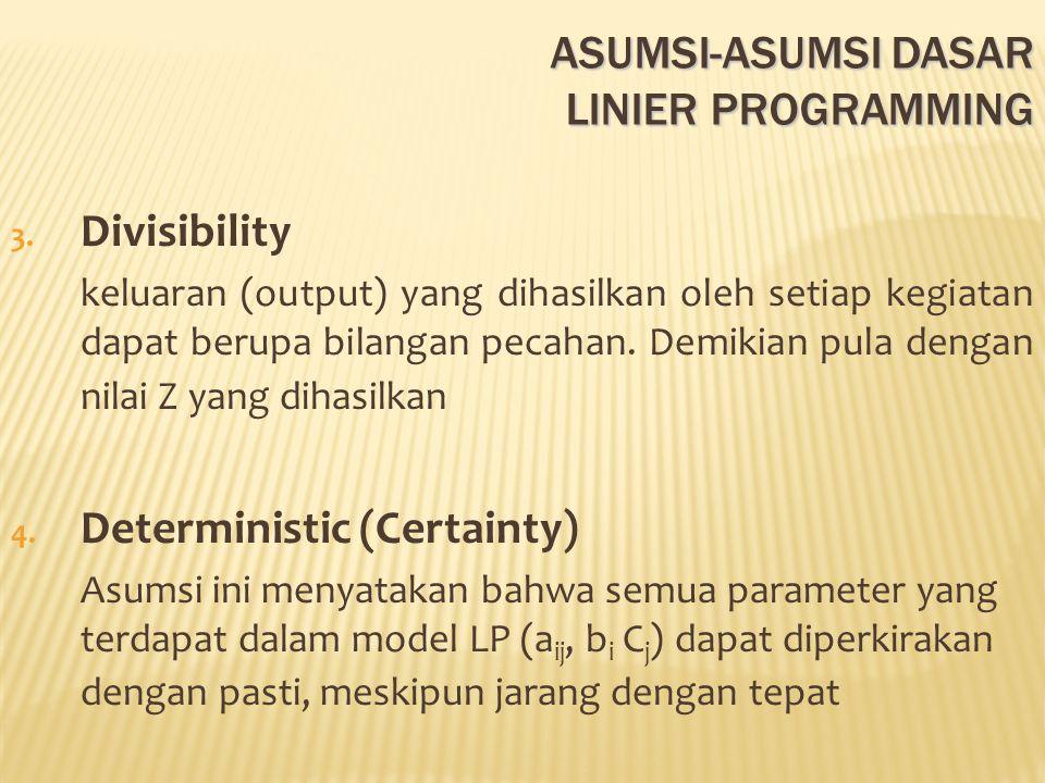 Asumsi-asumsi Dasar linier Programming