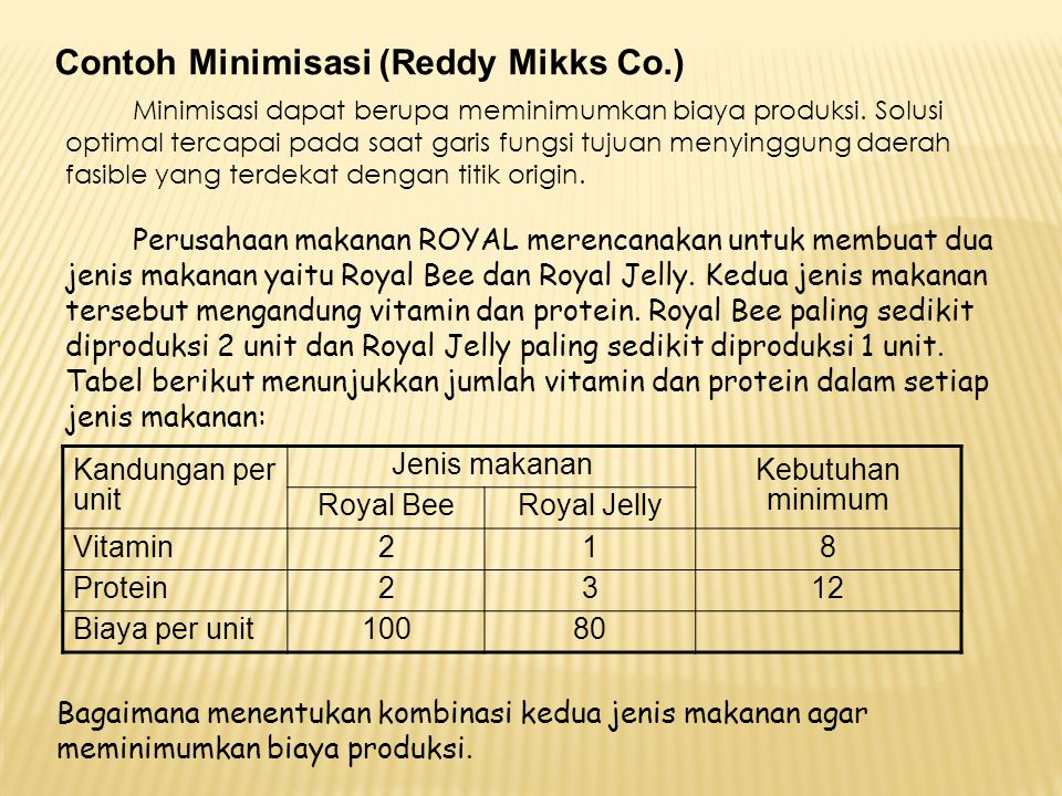 Contoh Minimisasi (Reddy Mikks Co.)