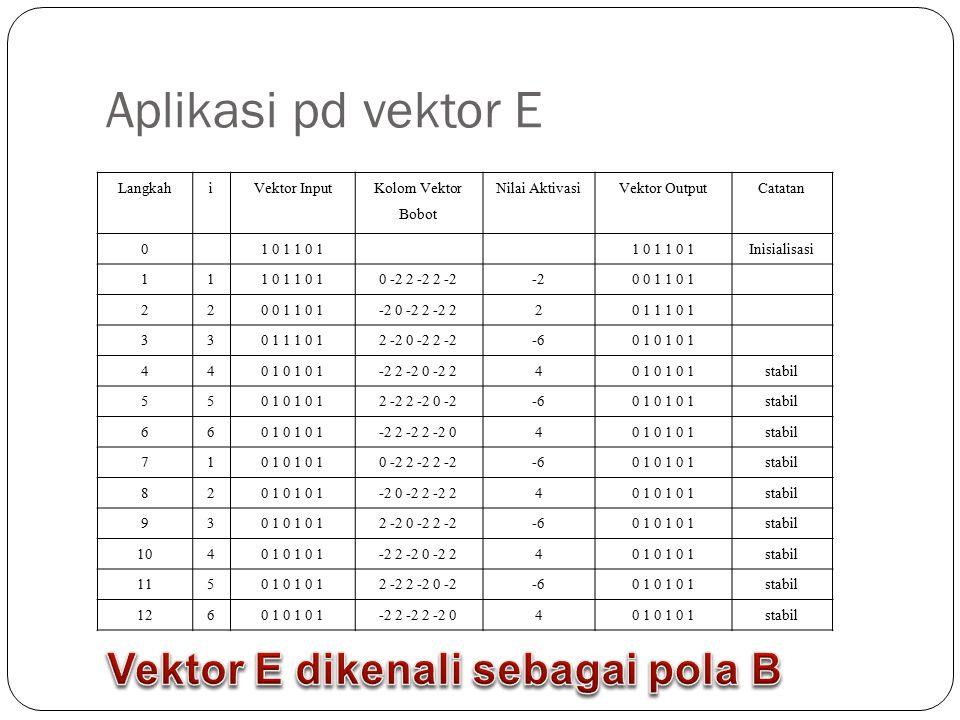 Aplikasi pd vektor E Vektor E dikenali sebagai pola B Langkah i