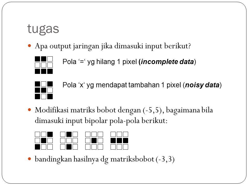 tugas Apa output jaringan jika dimasuki input berikut