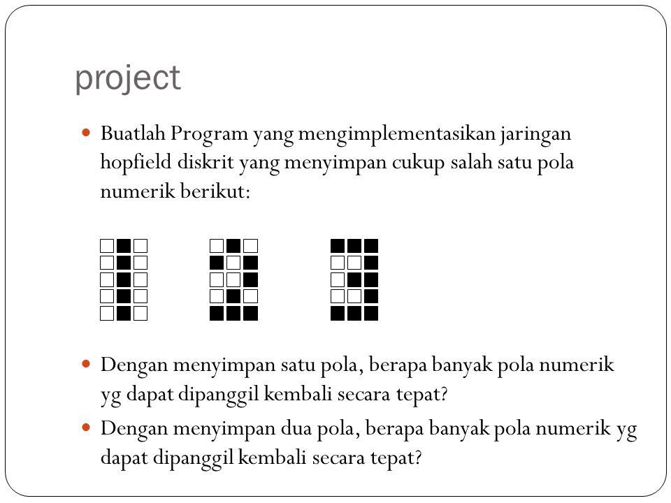 project Buatlah Program yang mengimplementasikan jaringan hopfield diskrit yang menyimpan cukup salah satu pola numerik berikut: