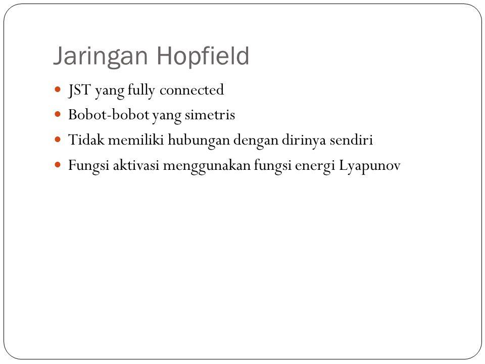 Jaringan Hopfield JST yang fully connected Bobot-bobot yang simetris