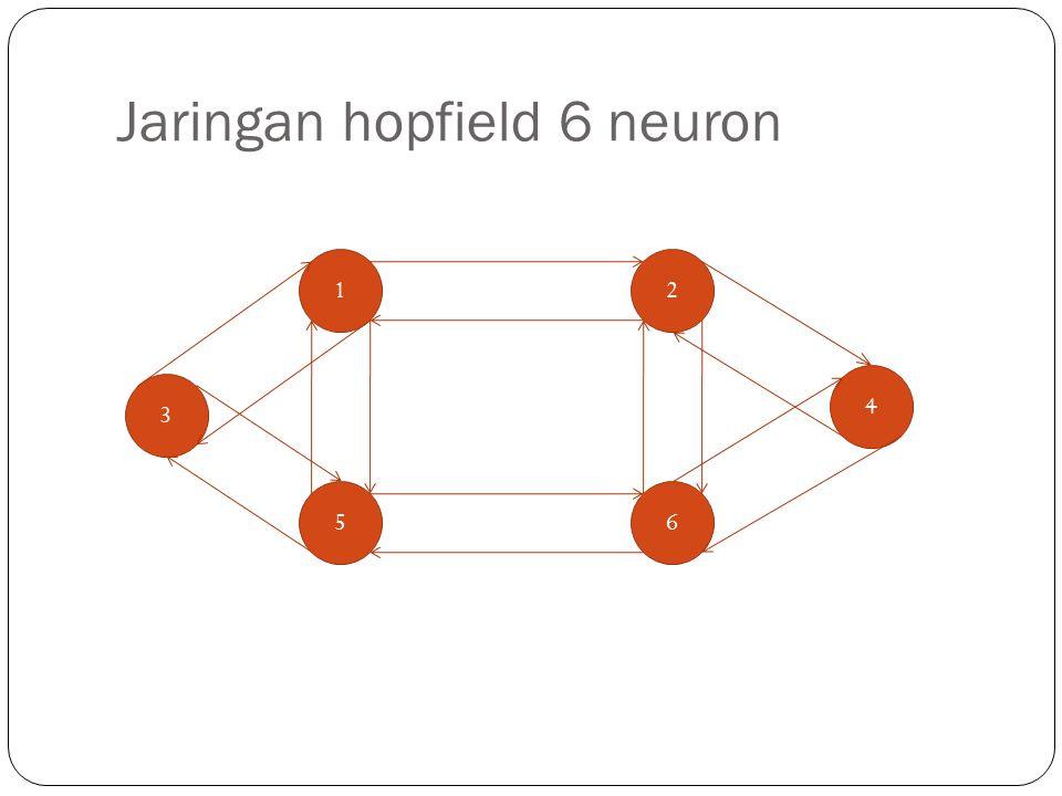 Jaringan hopfield 6 neuron