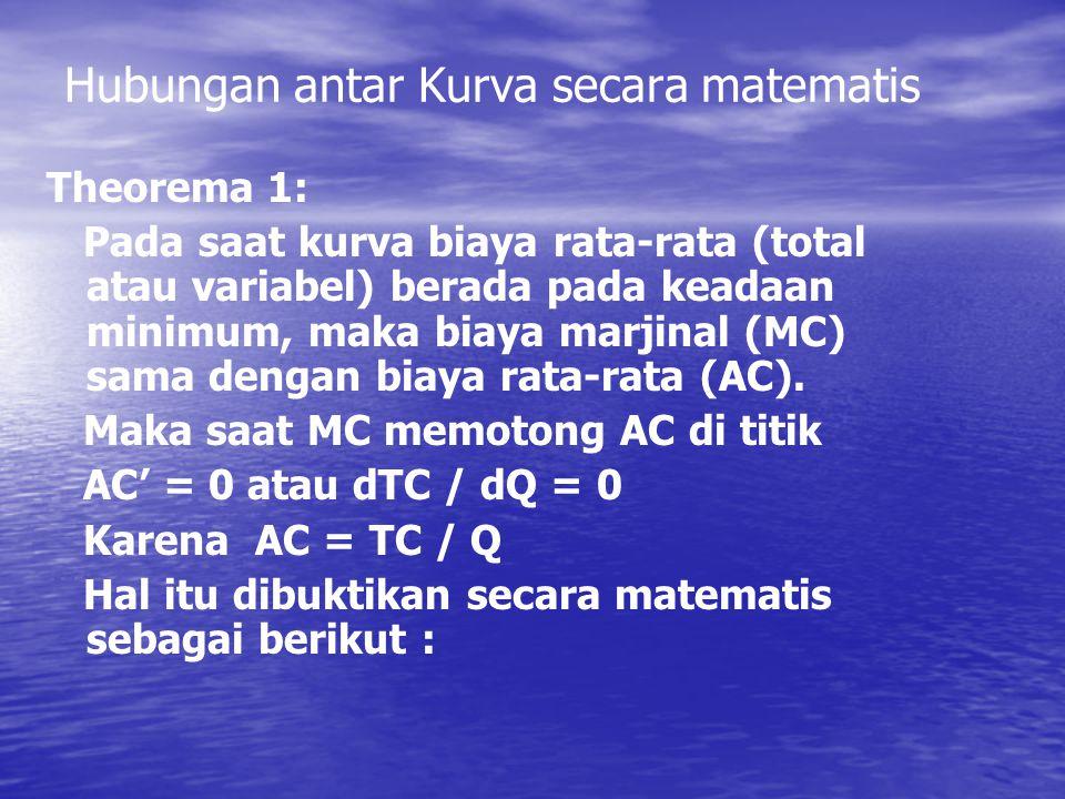 Hubungan antar Kurva secara matematis