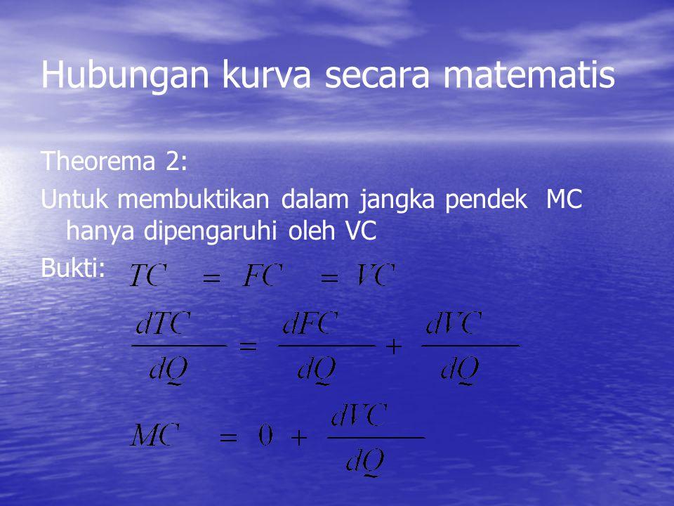 Hubungan kurva secara matematis
