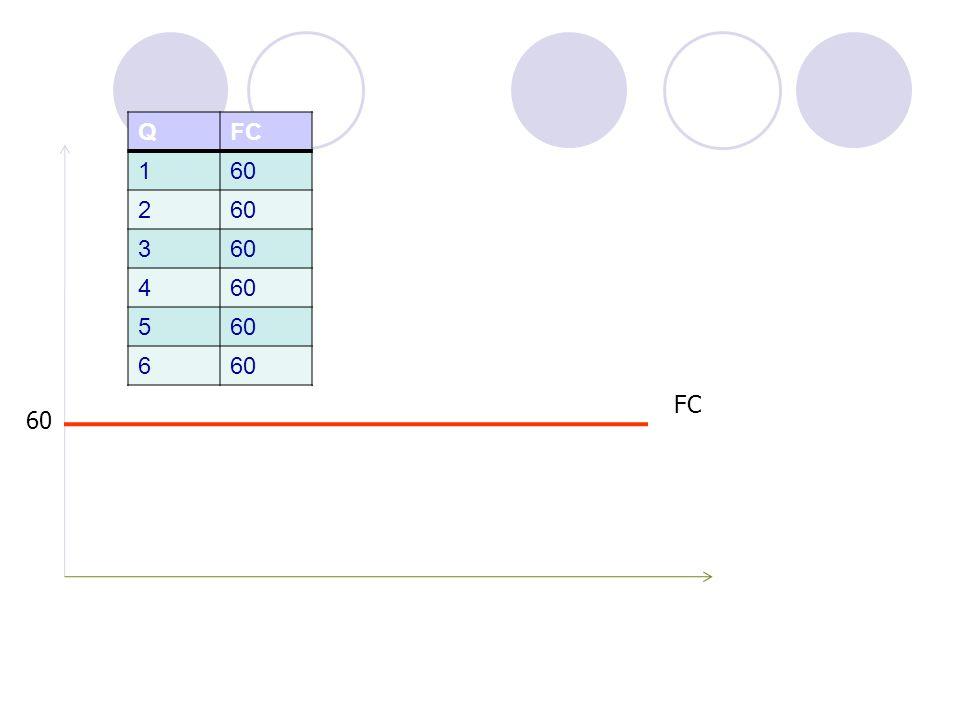 Q FC 1 60 2 3 4 5 6 FC 60