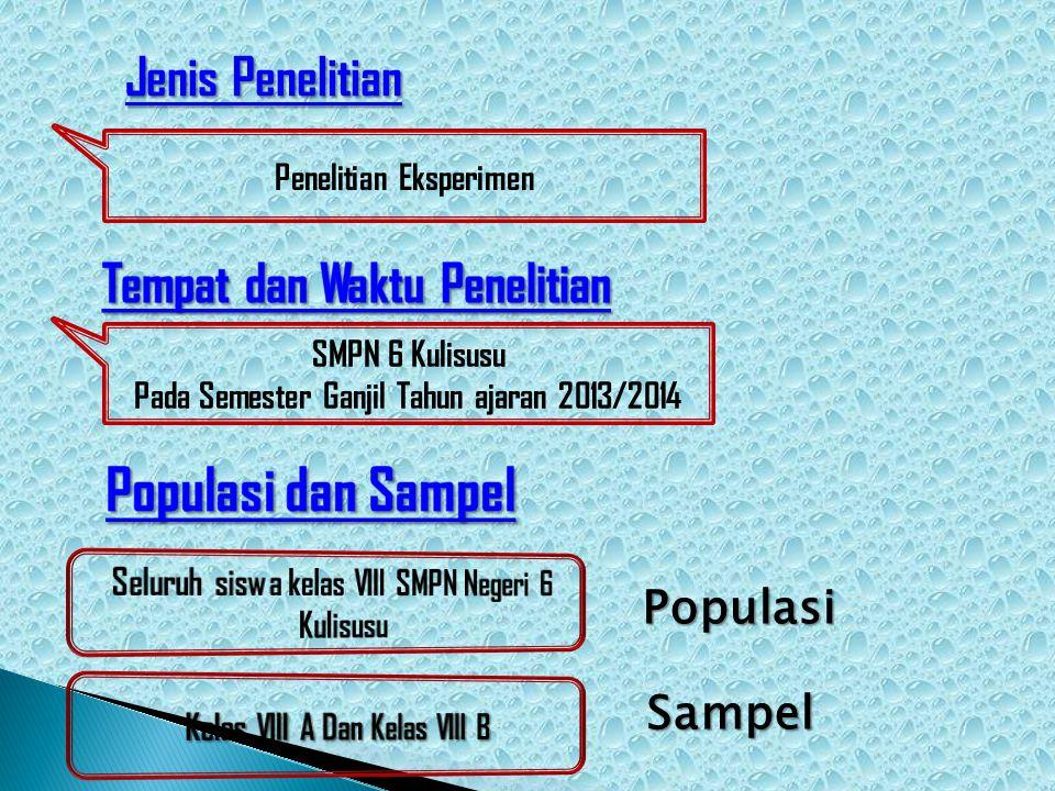 Populasi dan Sampel Jenis Penelitian Tempat dan Waktu Penelitian