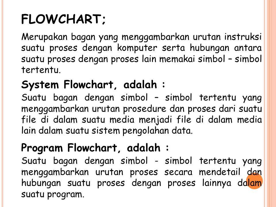 FLOWCHART; System Flowchart, adalah : Program Flowchart, adalah :