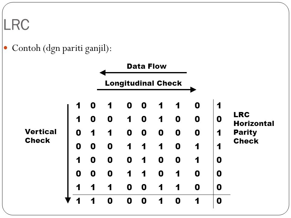 LRC Contoh (dgn pariti ganjil): 1 Data Flow Longitudinal Check