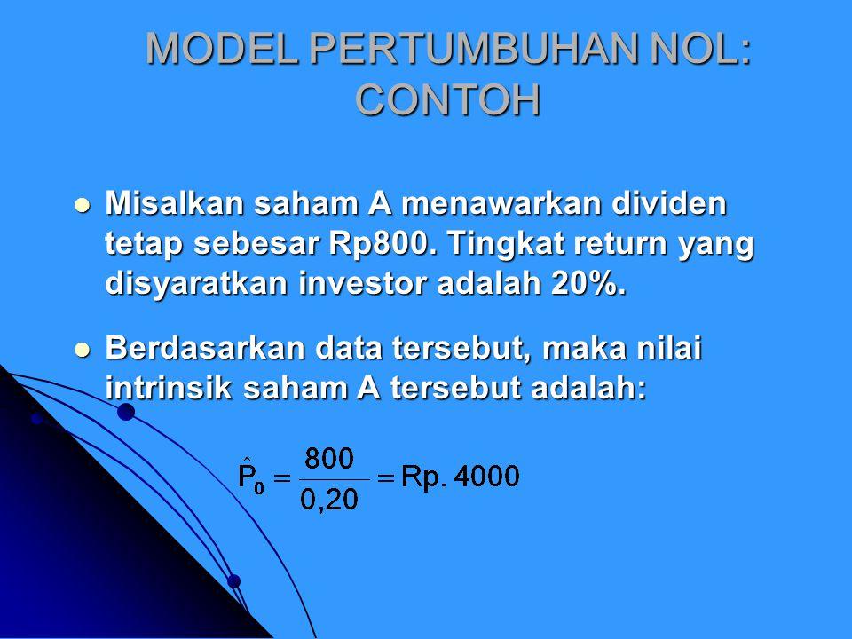 MODEL PERTUMBUHAN NOL: CONTOH