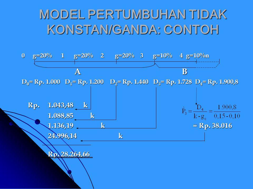 MODEL PERTUMBUHAN TIDAK KONSTAN/GANDA: CONTOH