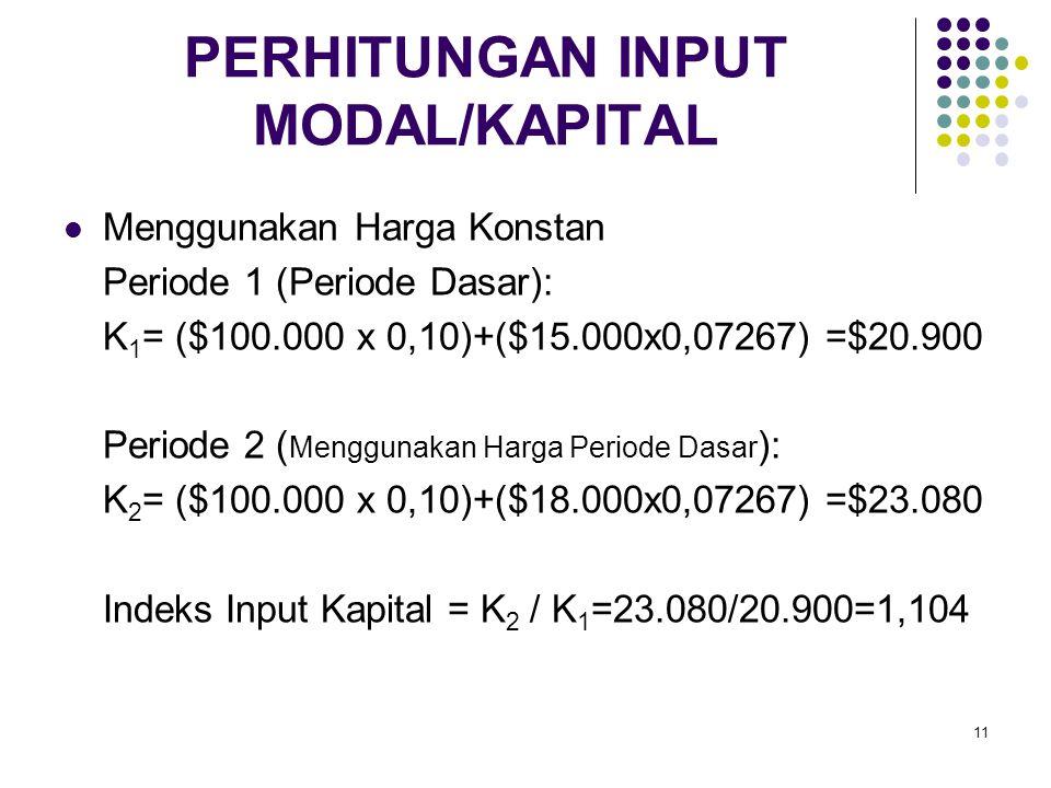 PERHITUNGAN INPUT MODAL/KAPITAL
