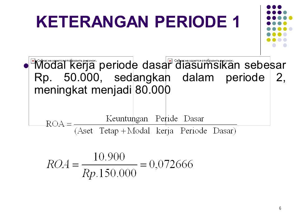 KETERANGAN PERIODE 1 Modal kerja periode dasar diasumsikan sebesar Rp.
