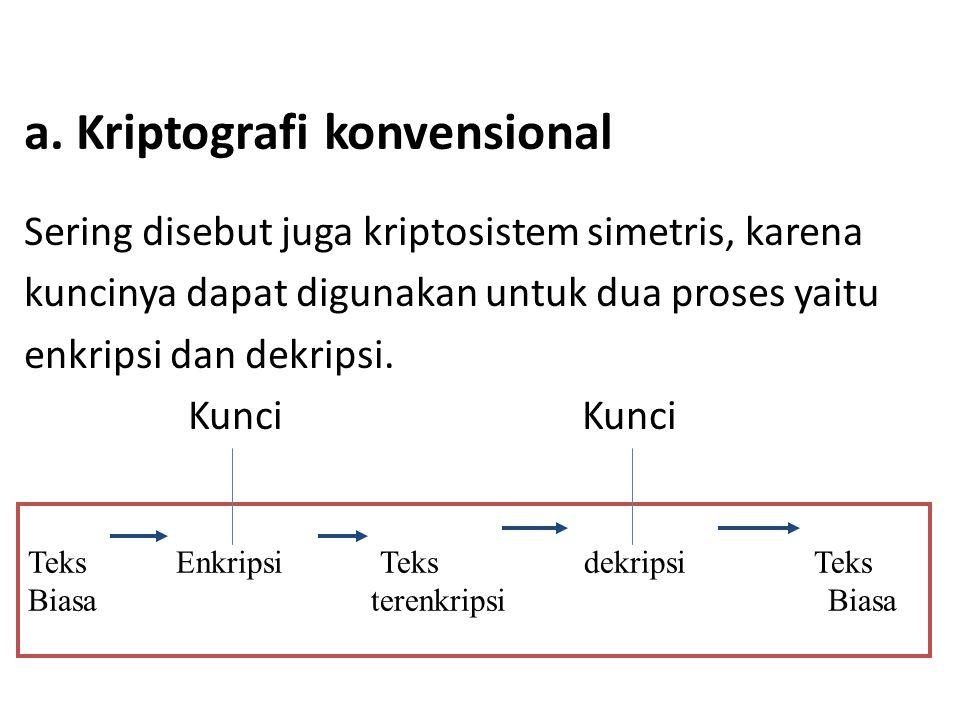 a. Kriptografi konvensional