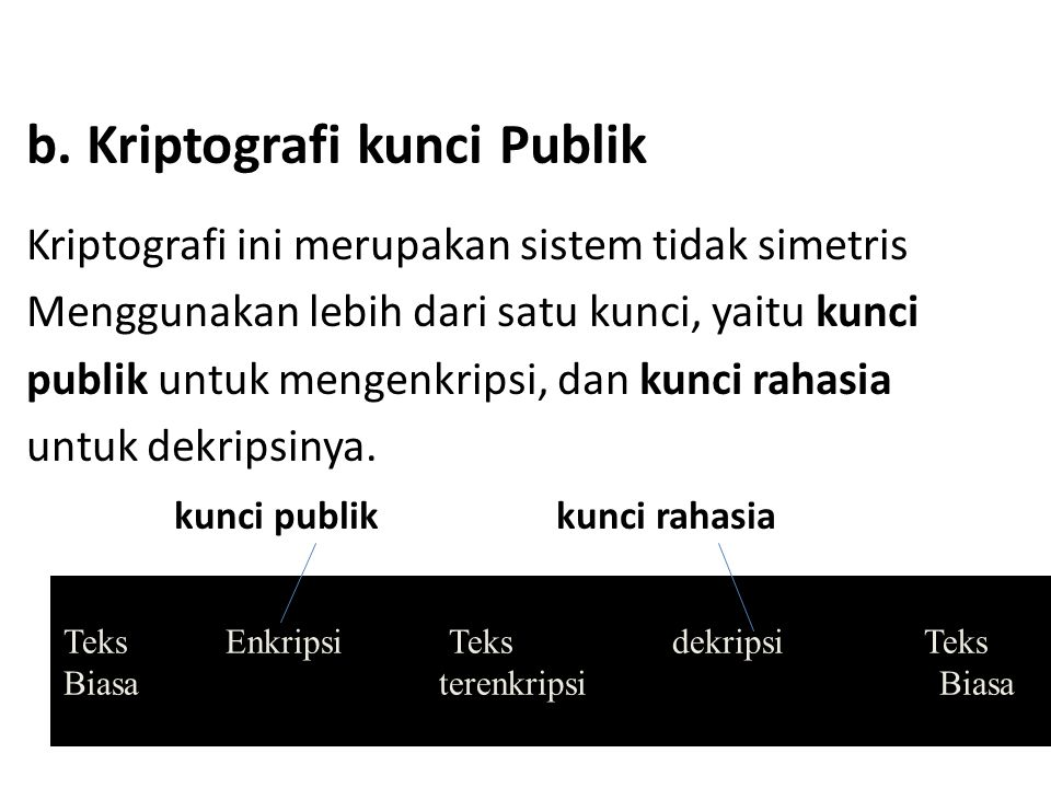 b. Kriptografi kunci Publik