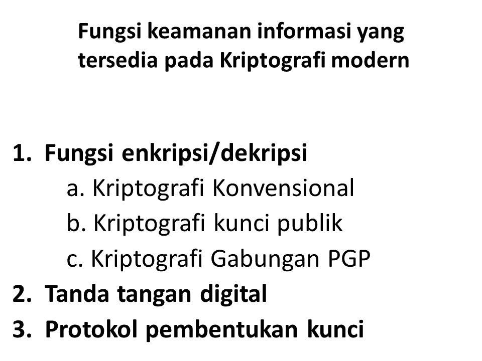 Fungsi keamanan informasi yang tersedia pada Kriptografi modern