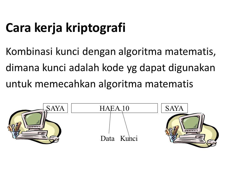 Cara kerja kriptografi